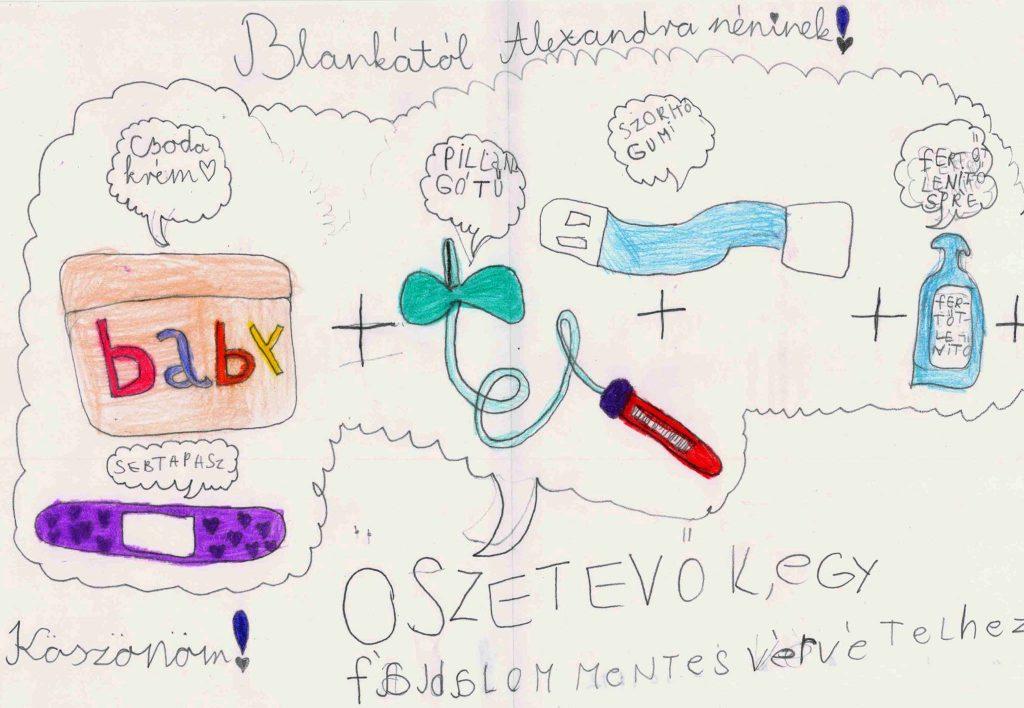 Én és az egészség – Medikids rajzpályázat